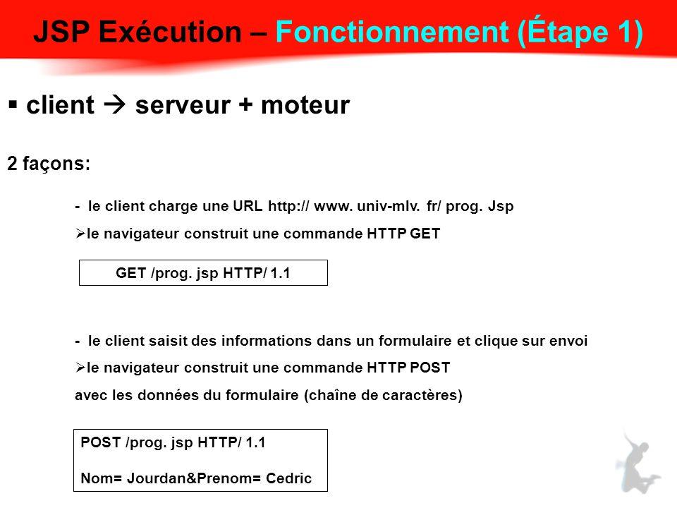 JSP Exécution – Fonctionnement (Étape 1)