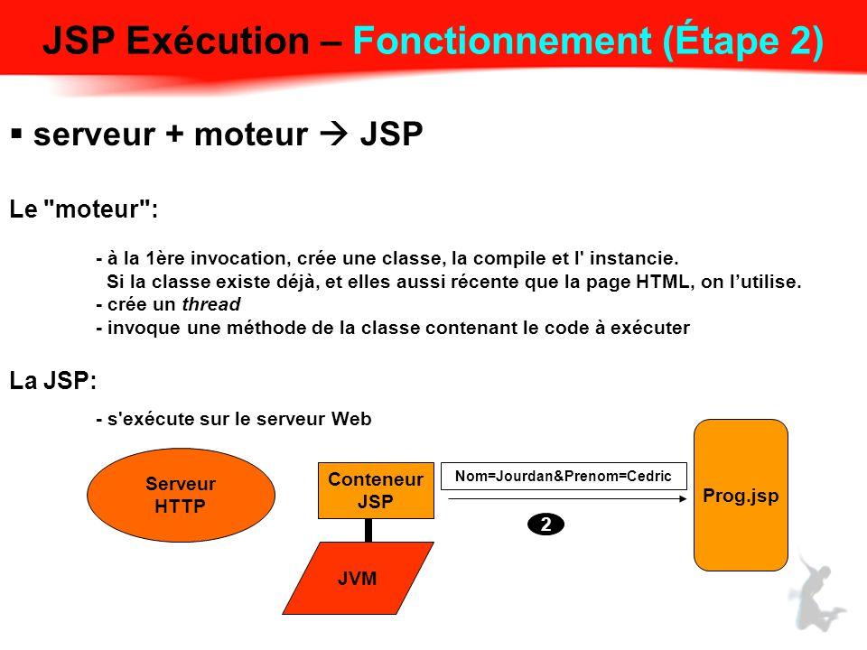 JSP Exécution – Fonctionnement (Étape 2)