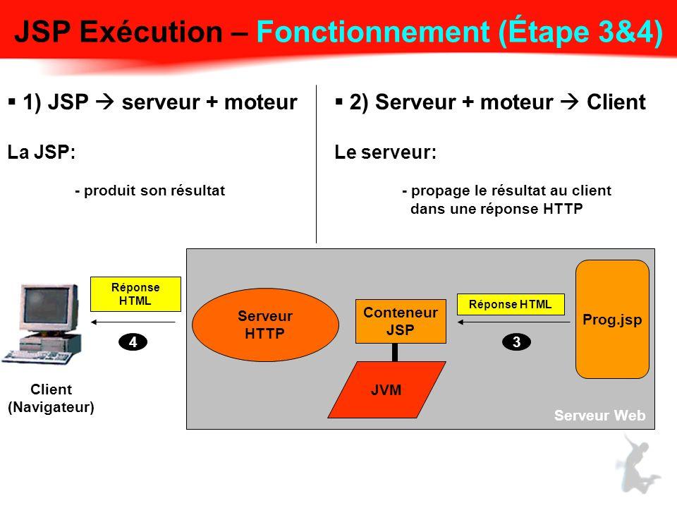 JSP Exécution – Fonctionnement (Étape 3&4)