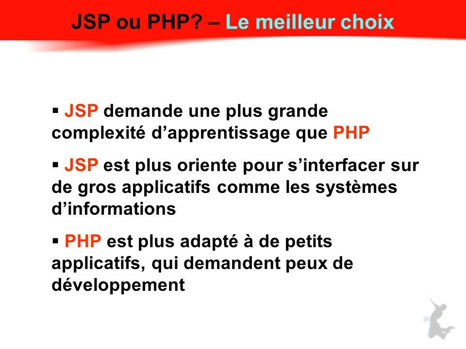 JSP ou PHP – Le meilleur choix