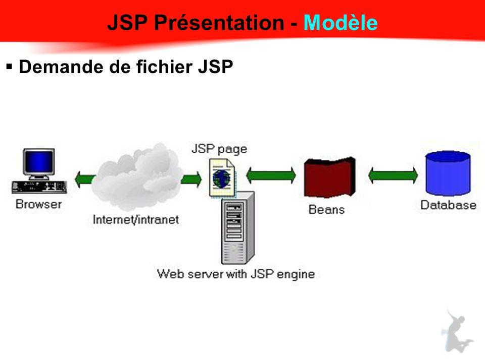 JSP Présentation - Modèle