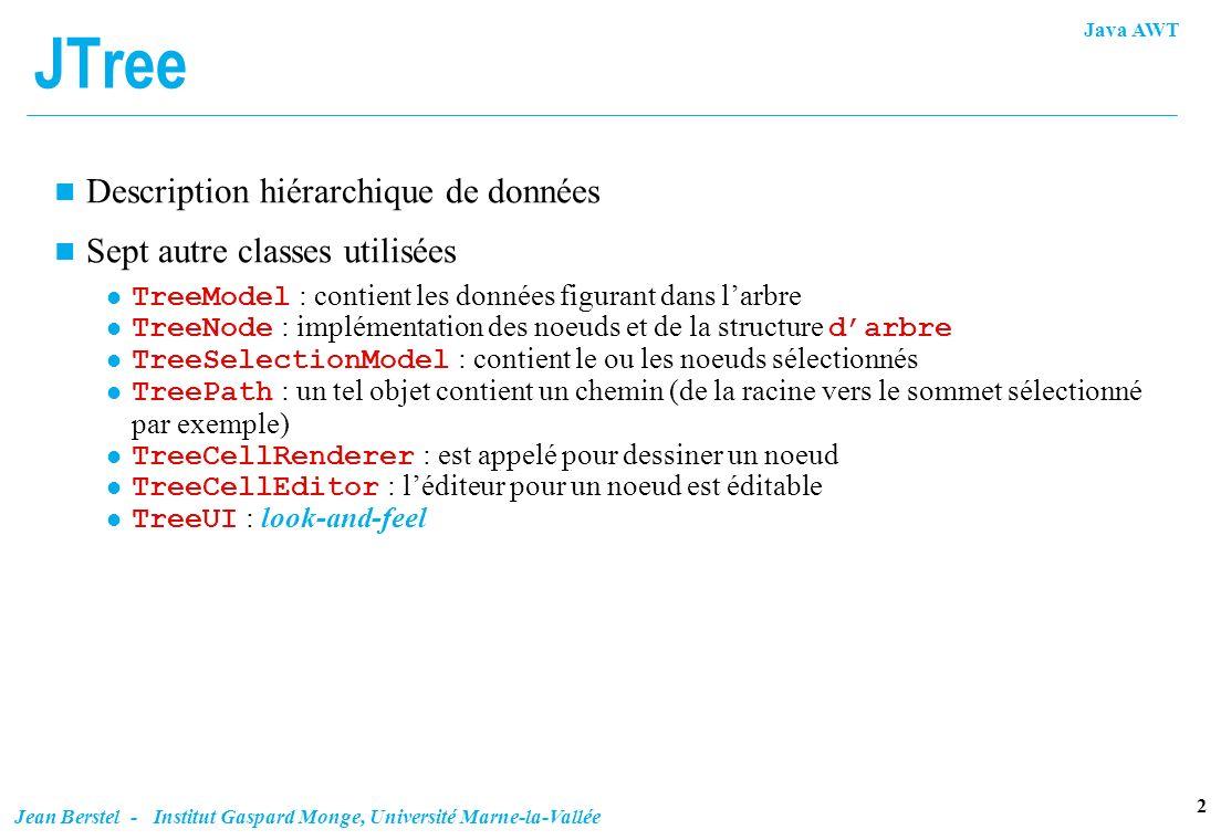 JTree Description hiérarchique de données Sept autre classes utilisées