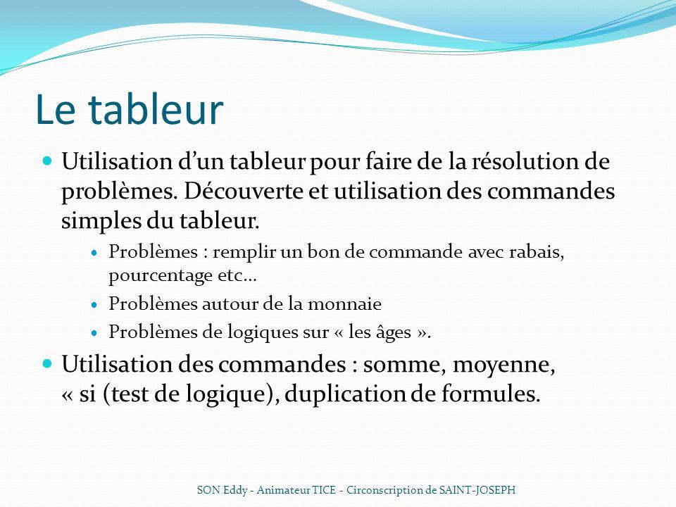 Le tableur Utilisation d'un tableur pour faire de la résolution de problèmes. Découverte et utilisation des commandes simples du tableur.
