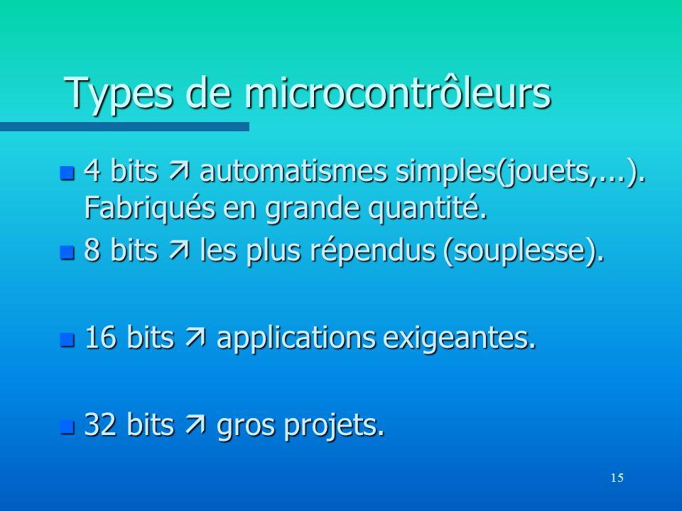Types de microcontrôleurs