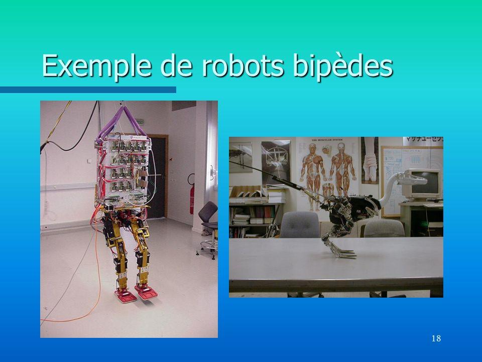 Exemple de robots bipèdes