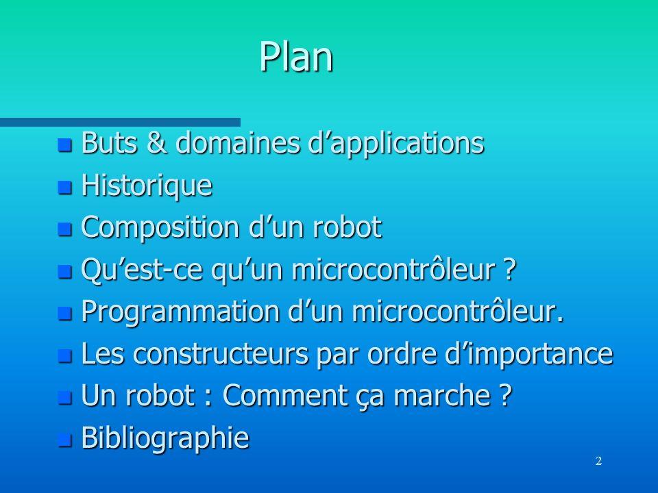 Plan Buts & domaines d'applications Historique Composition d'un robot