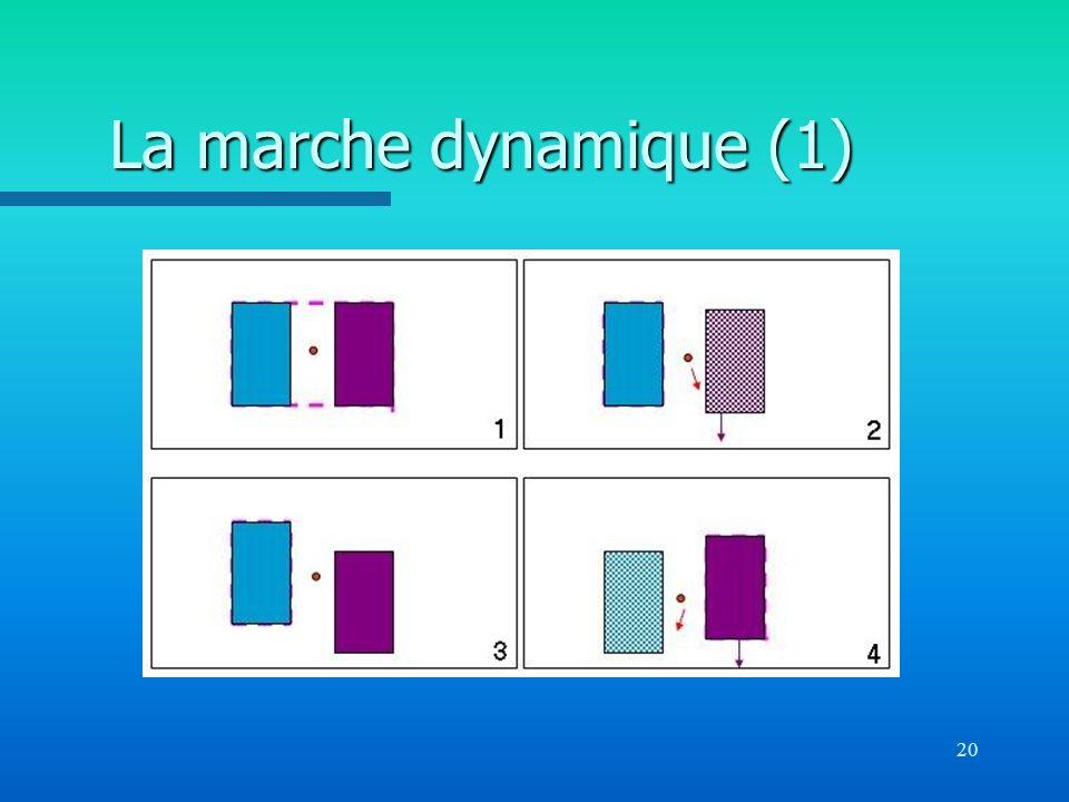 La marche dynamique (1)