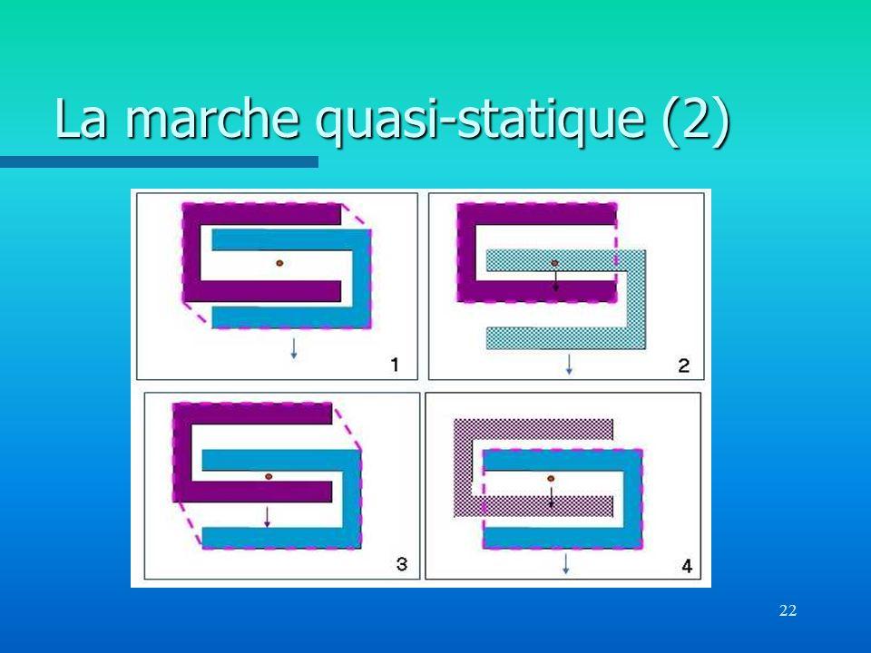 La marche quasi-statique (2)