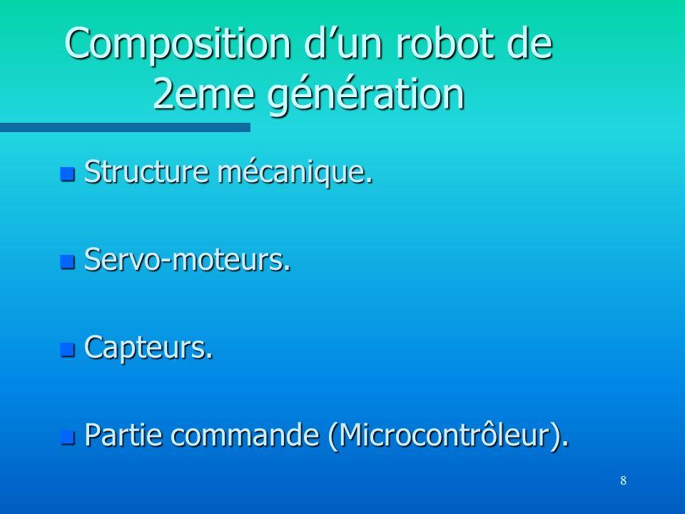 Composition d'un robot de 2eme génération