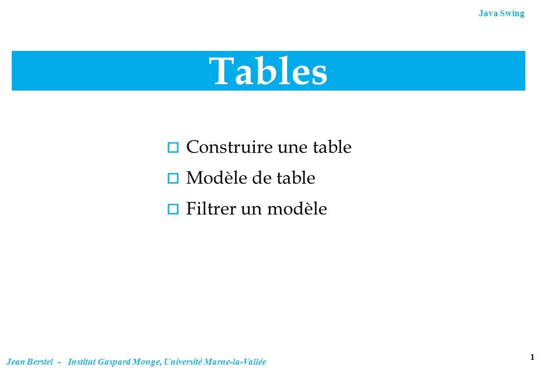 Tables Construire une table Modèle de table Filtrer un modèle 1