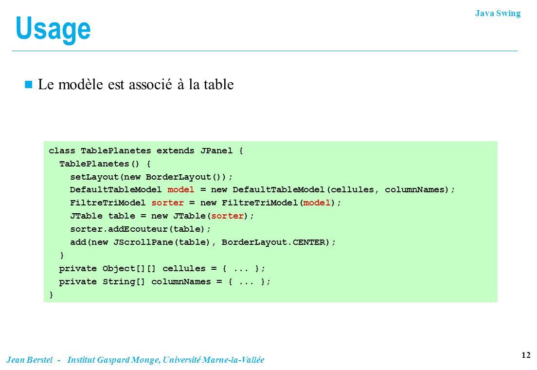 Usage Le modèle est associé à la table