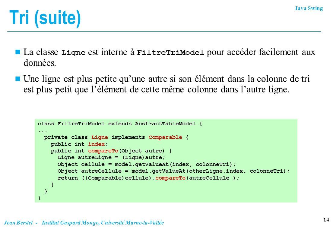 Tri (suite) La classe Ligne est interne à FiltreTriModel pour accéder facilement aux données.