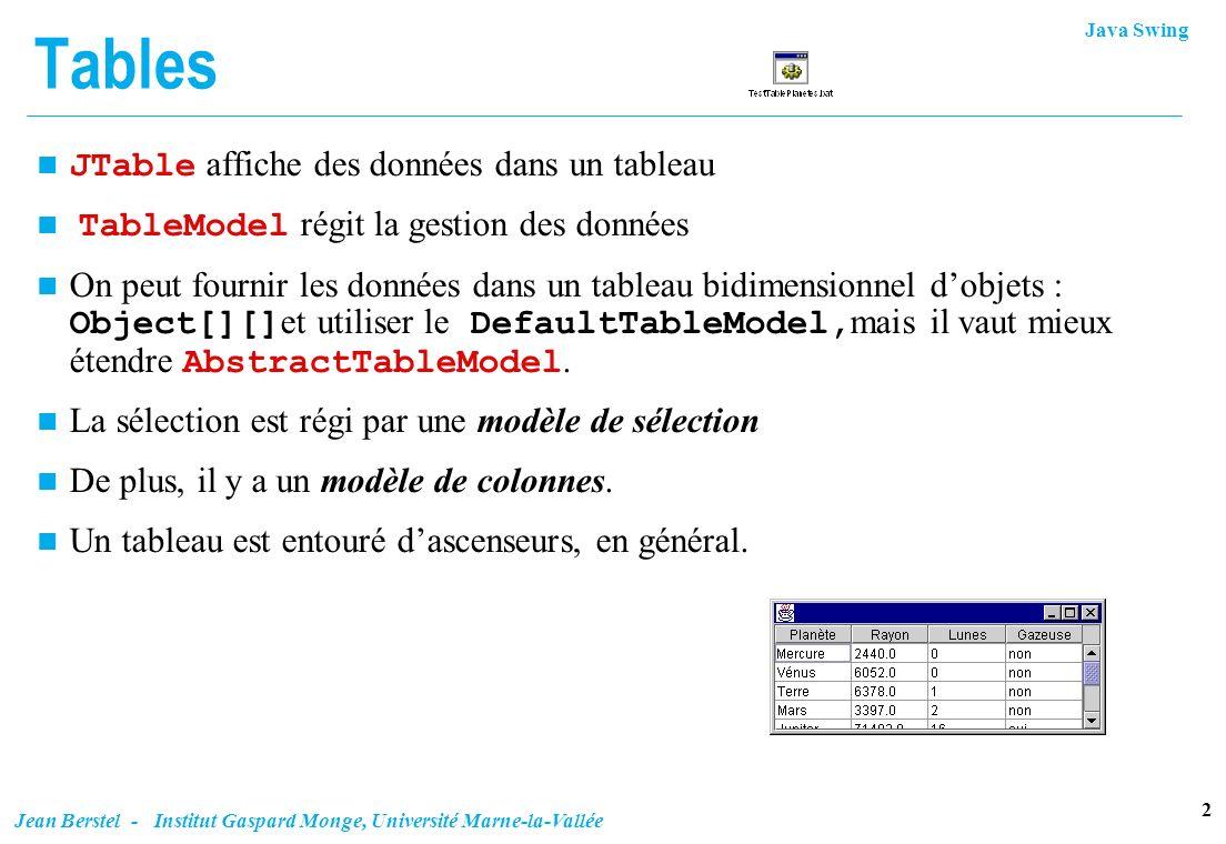 Tables JTable affiche des données dans un tableau