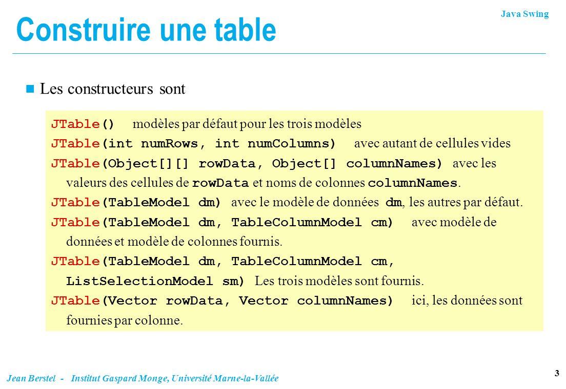 Construire une table Les constructeurs sont