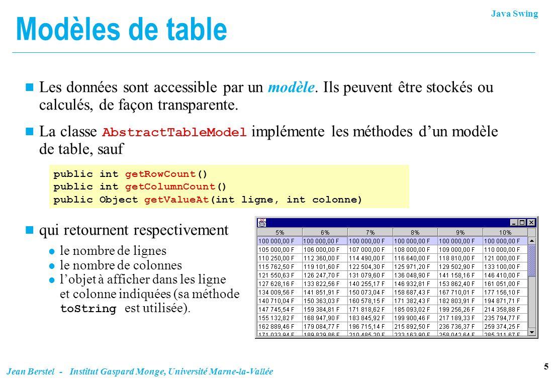 Modèles de table Les données sont accessible par un modèle. Ils peuvent être stockés ou calculés, de façon transparente.