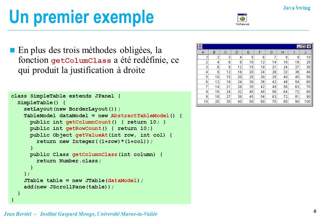 Un premier exemple En plus des trois méthodes obligées, la fonction getColumClass a été redéfinie, ce qui produit la justification à droite.