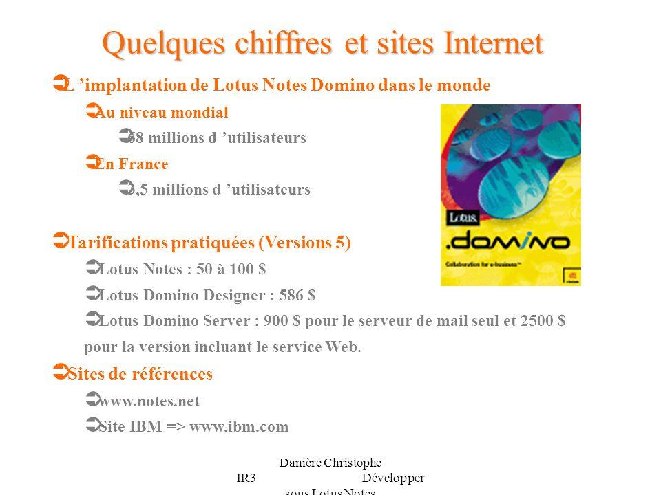 Quelques chiffres et sites Internet