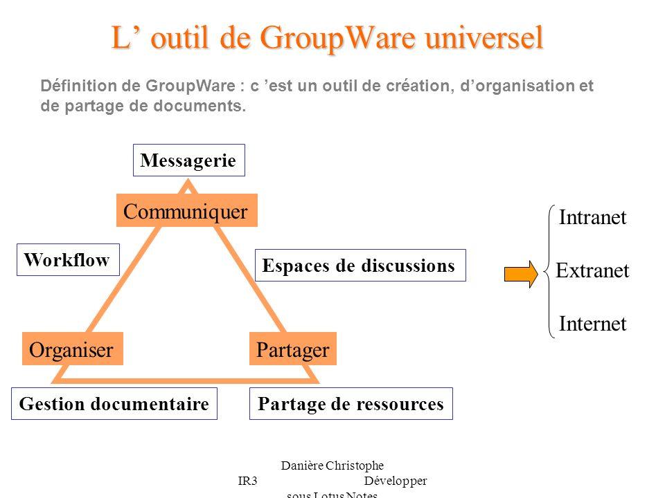 L' outil de GroupWare universel