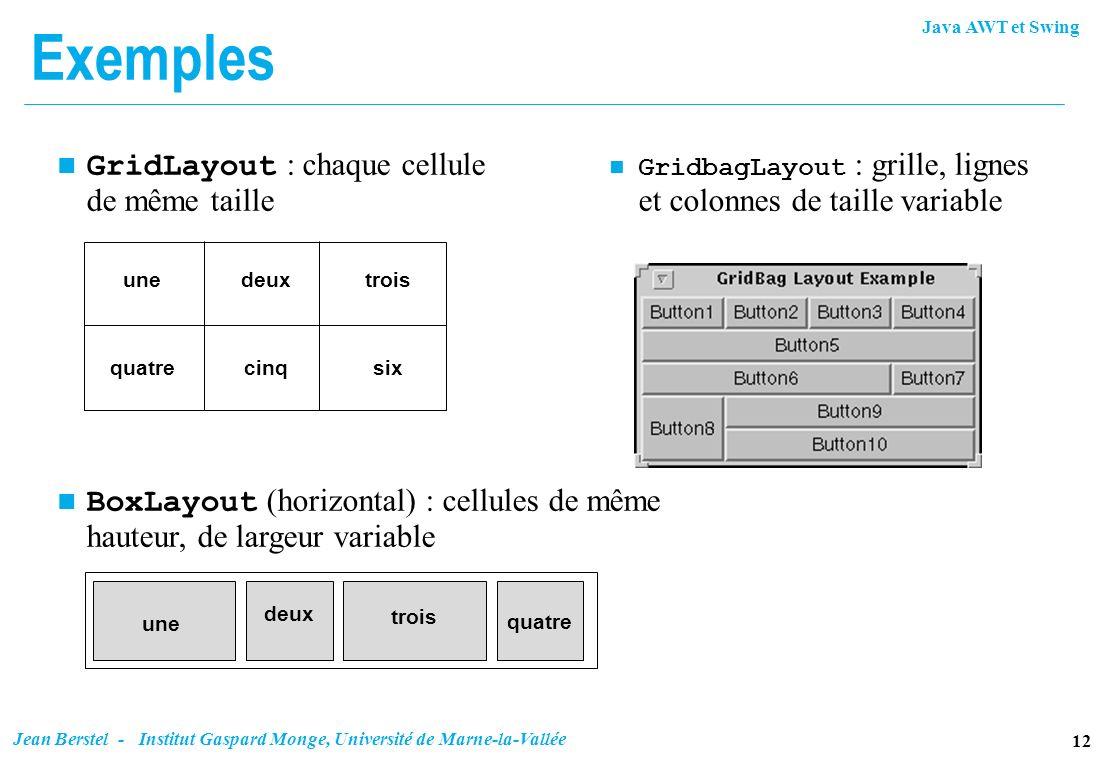 Exemples GridLayout : chaque cellule de même taille