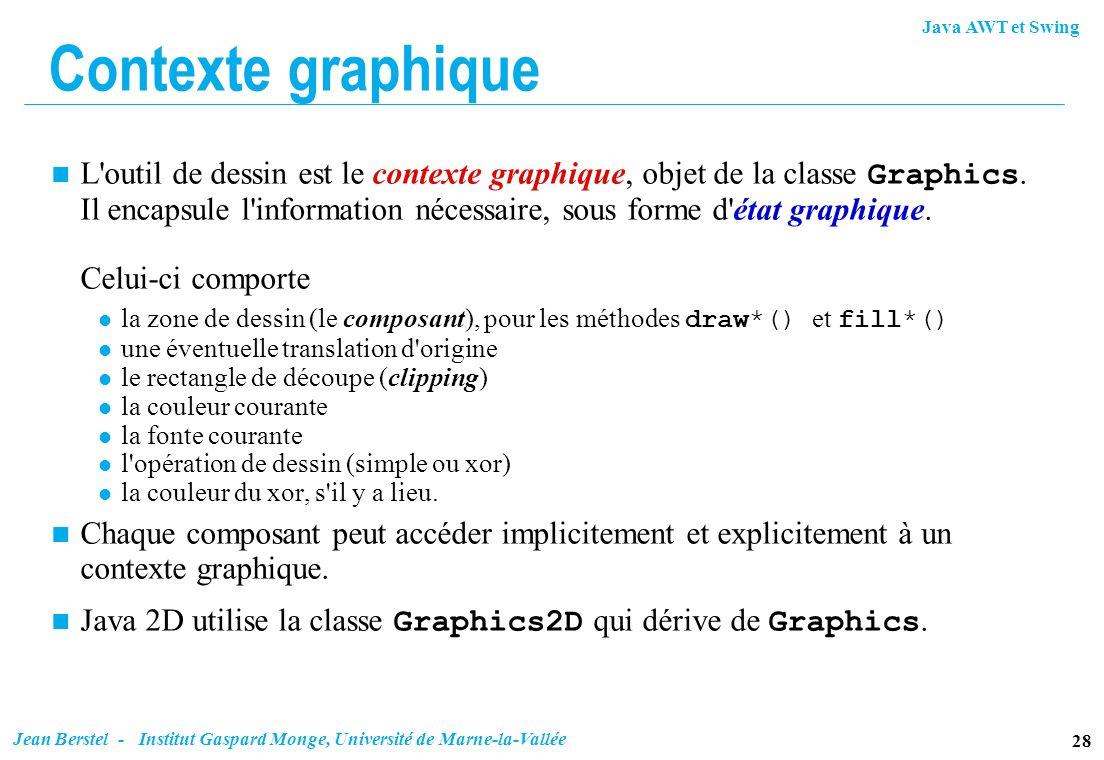 Contexte graphique