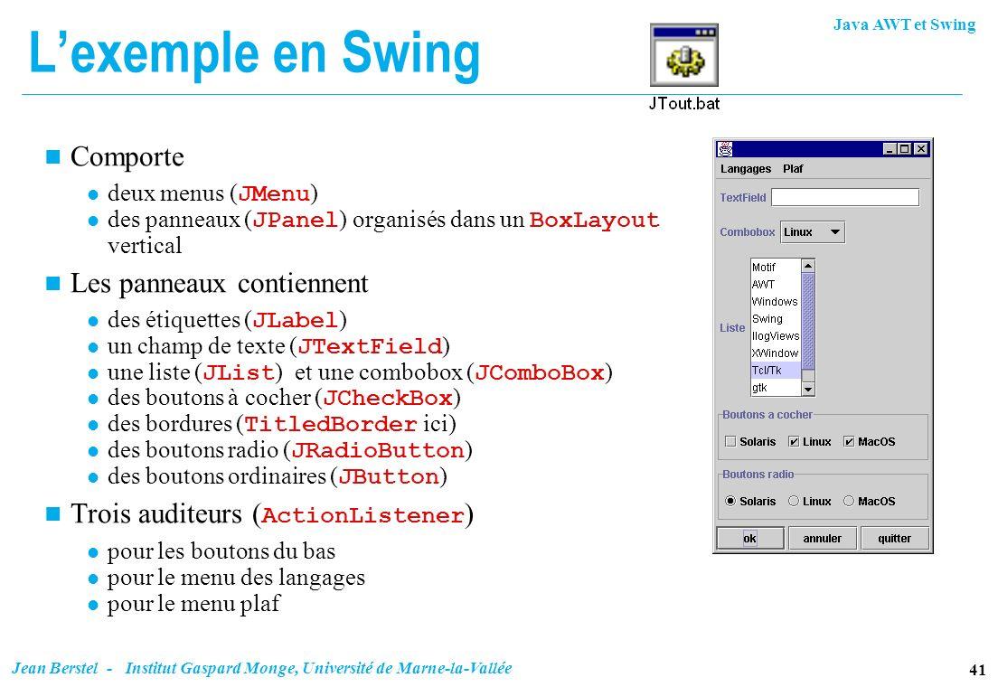 L'exemple en Swing Comporte Les panneaux contiennent