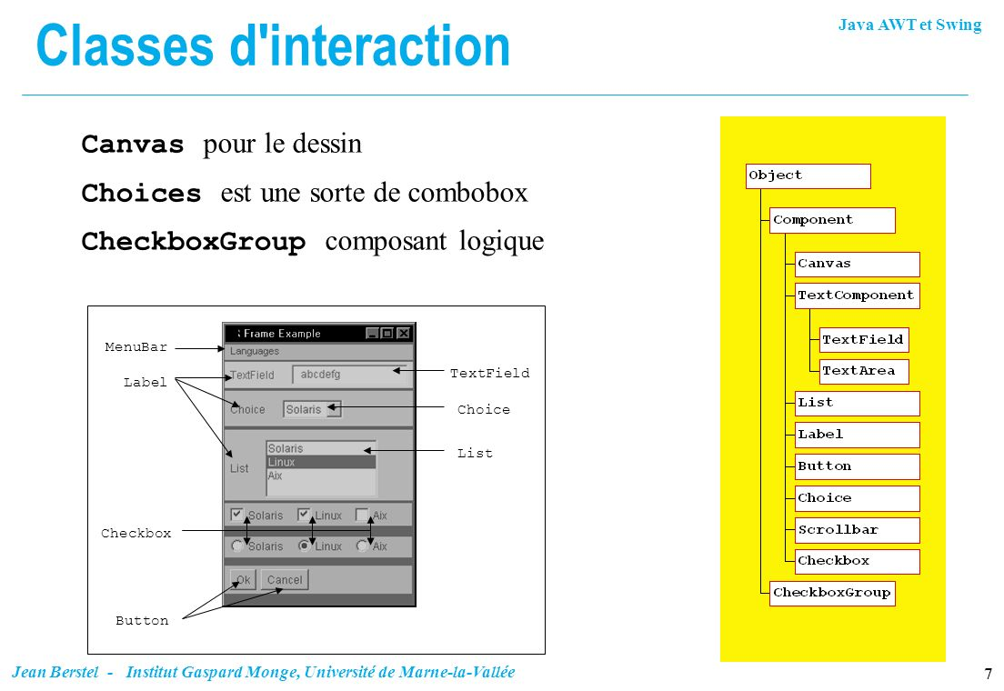 Classes d interaction Canvas pour le dessin