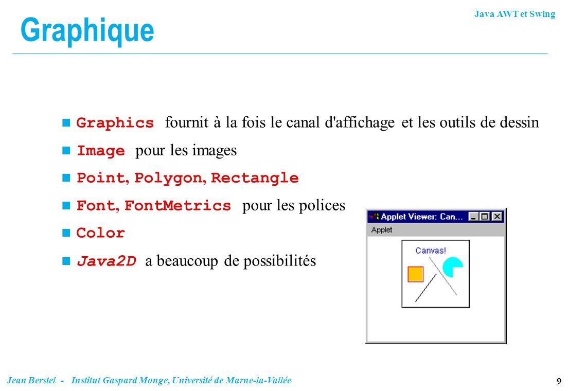 Graphique Graphics fournit à la fois le canal d affichage et les outils de dessin. Image pour les images.
