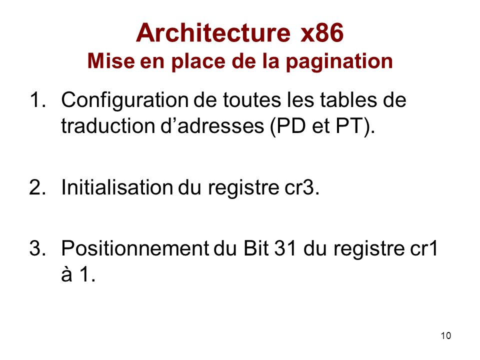 Architecture x86 Mise en place de la pagination