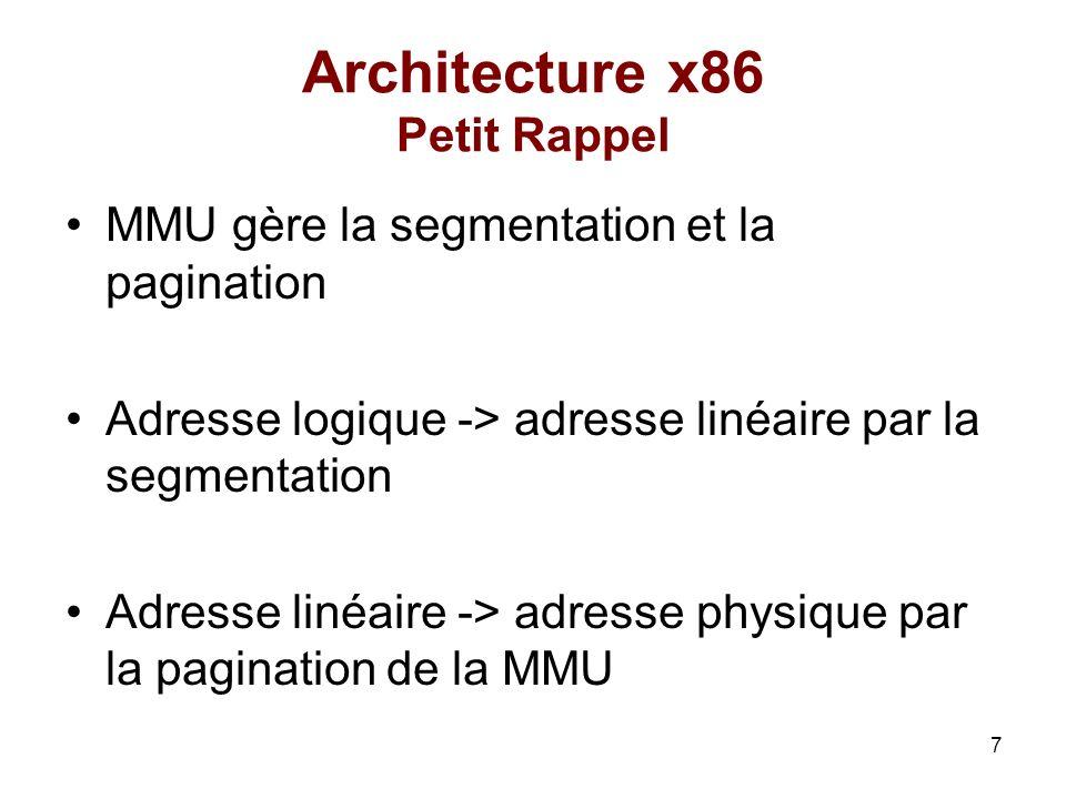 Architecture x86 Petit Rappel
