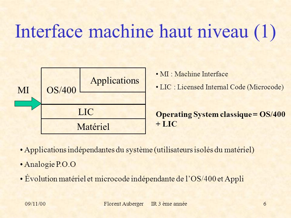 Interface machine haut niveau (1)