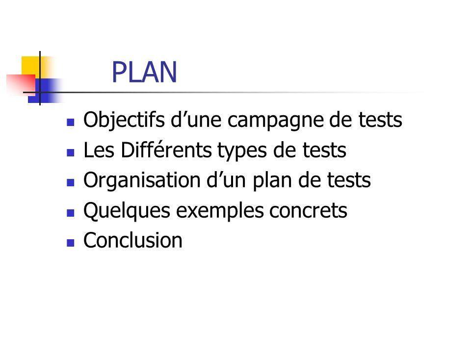 PLAN Objectifs d'une campagne de tests Les Différents types de tests
