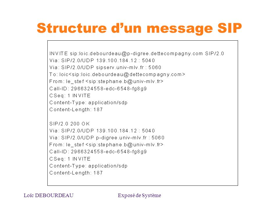 Structure d'un message SIP