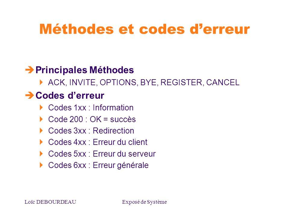 Méthodes et codes d'erreur