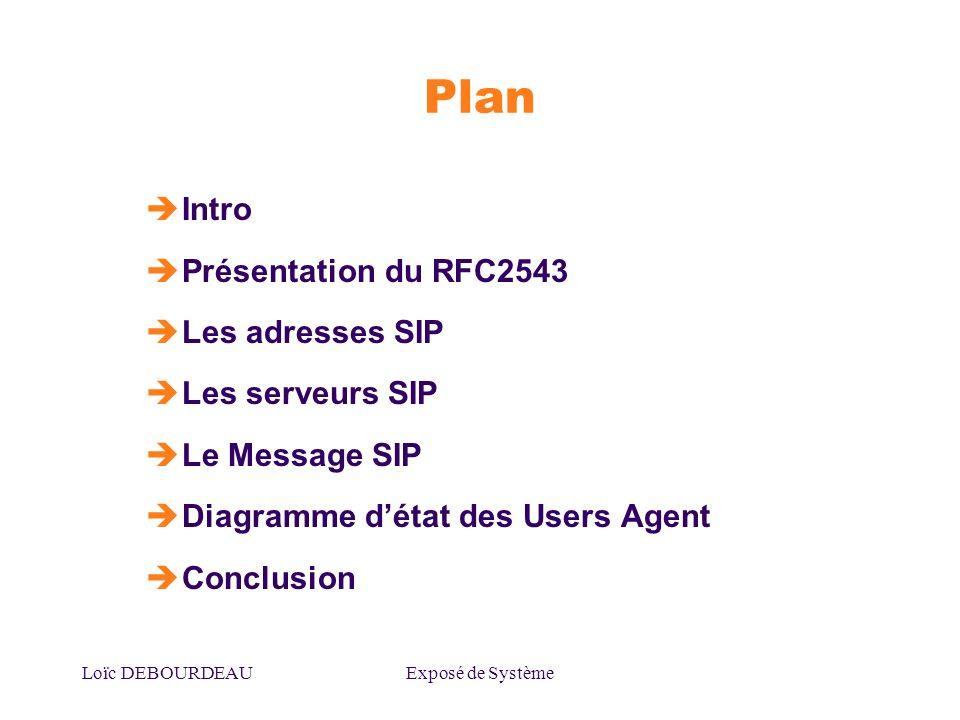 Plan Intro Présentation du RFC2543 Les adresses SIP Les serveurs SIP