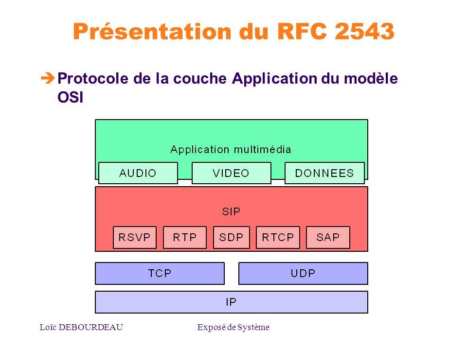 Présentation du RFC 2543 Protocole de la couche Application du modèle OSI.