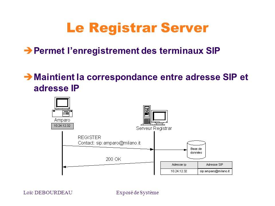 Le Registrar Server Permet l'enregistrement des terminaux SIP