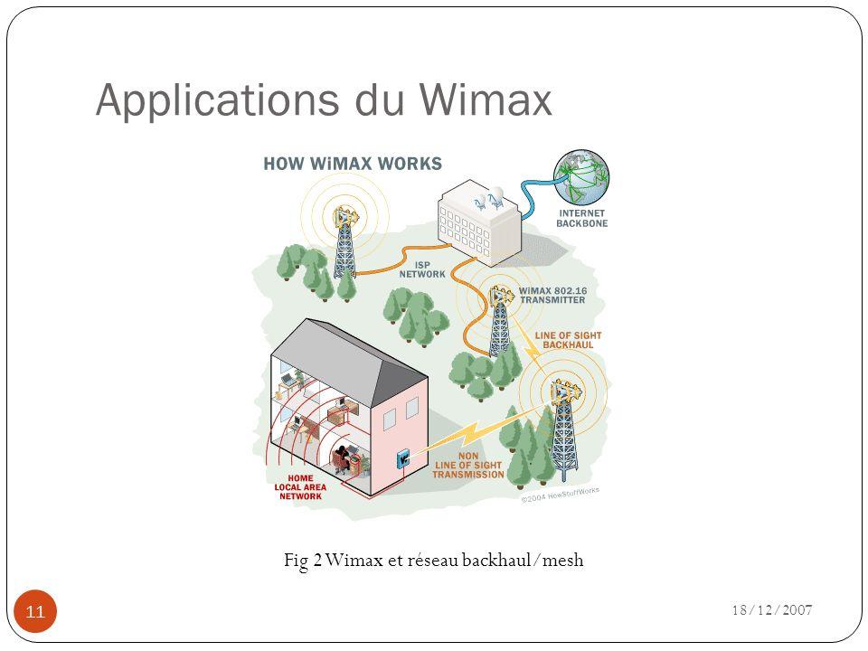 Fig 2 Wimax et réseau backhaul/mesh