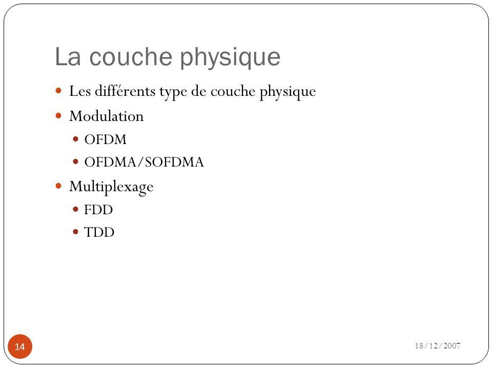 La couche physique Les différents type de couche physique Modulation