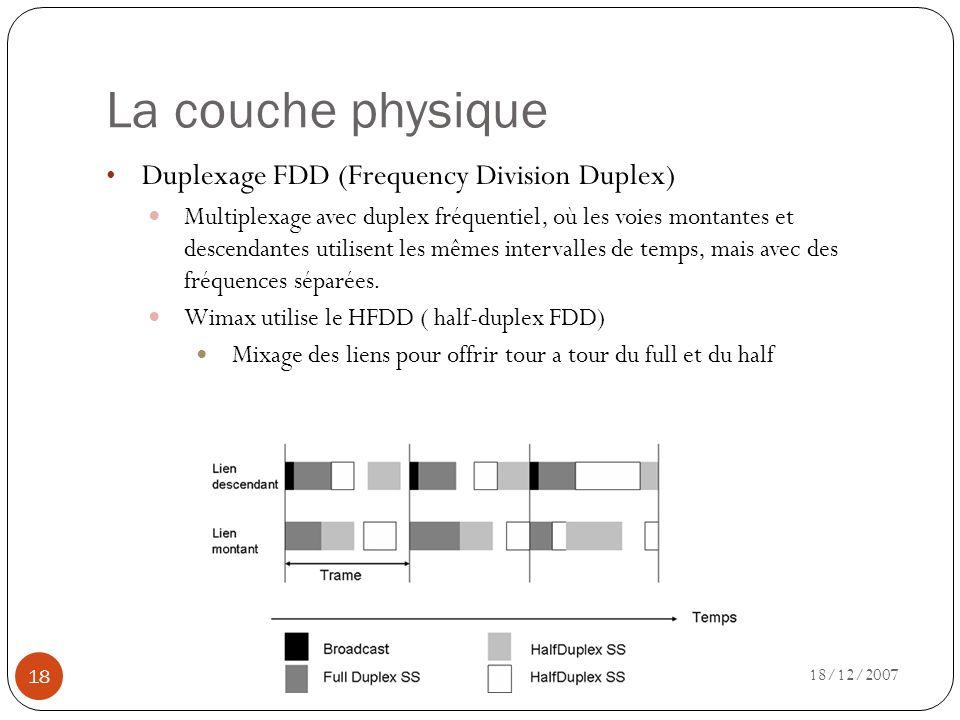 La couche physique Duplexage FDD (Frequency Division Duplex)