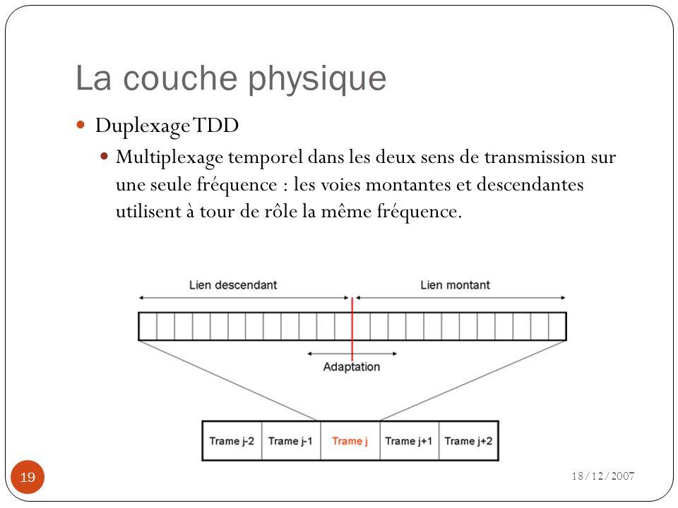 La couche physique Duplexage TDD