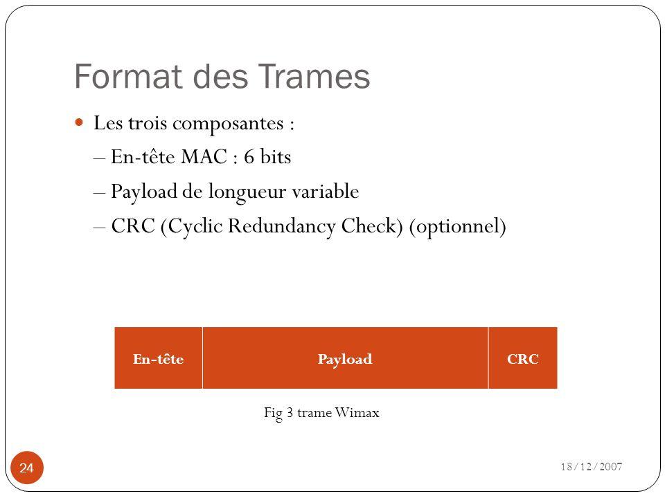 Format des Trames Les trois composantes : – En-tête MAC : 6 bits