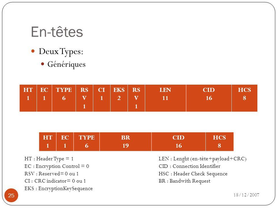 En-têtes Deux Types: Génériques Demande de bande passante HT 1 EC 1