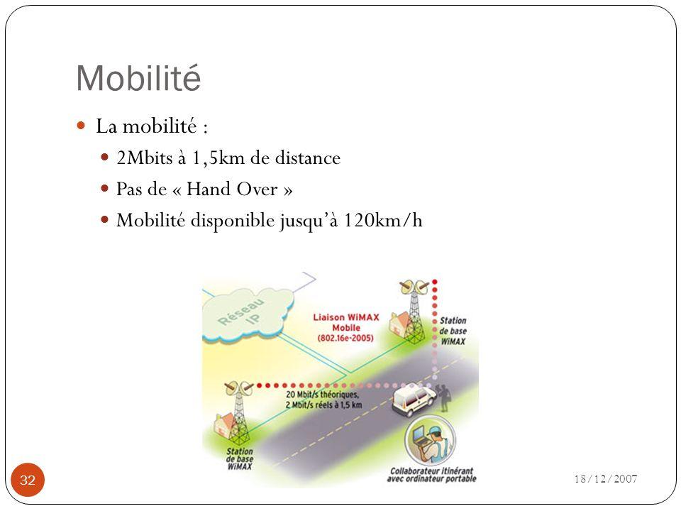 Mobilité La mobilité : 2Mbits à 1,5km de distance Pas de « Hand Over »