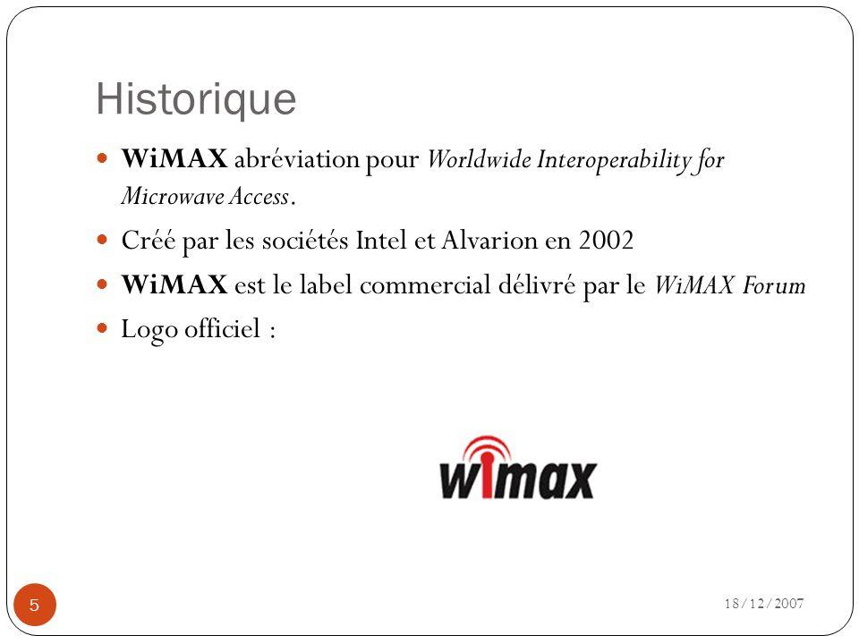 Historique WiMAX abréviation pour Worldwide Interoperability for Microwave Access. Créé par les sociétés Intel et Alvarion en 2002.