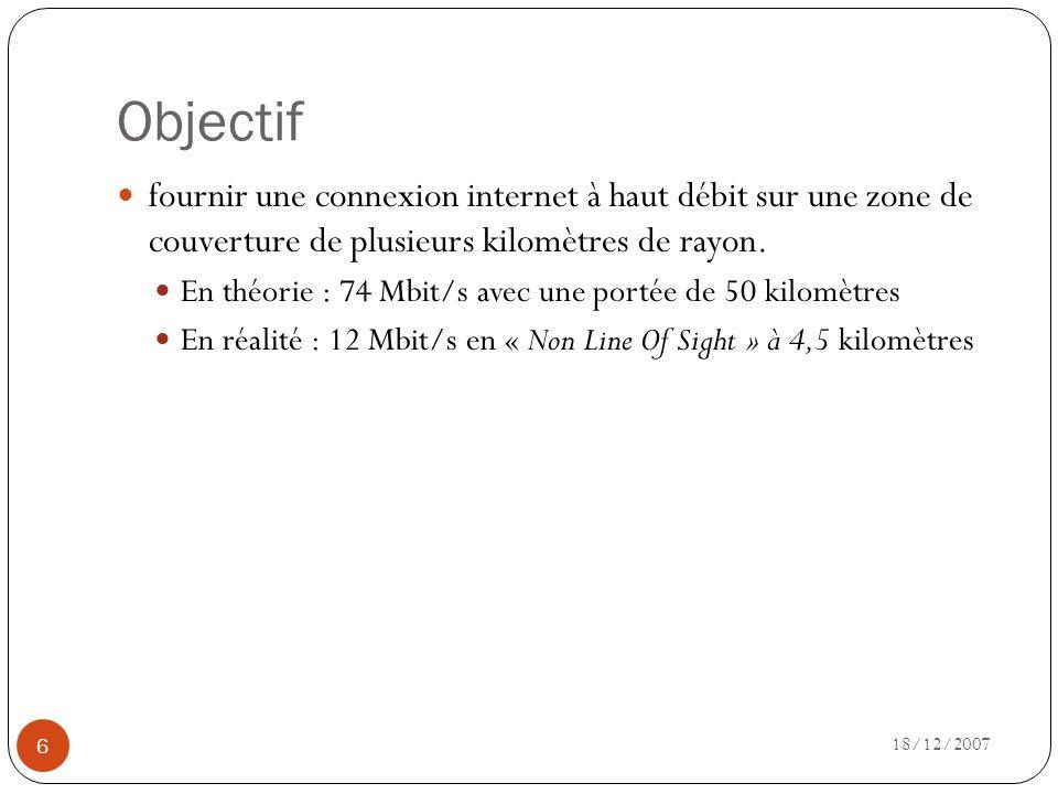 Objectif fournir une connexion internet à haut débit sur une zone de couverture de plusieurs kilomètres de rayon.
