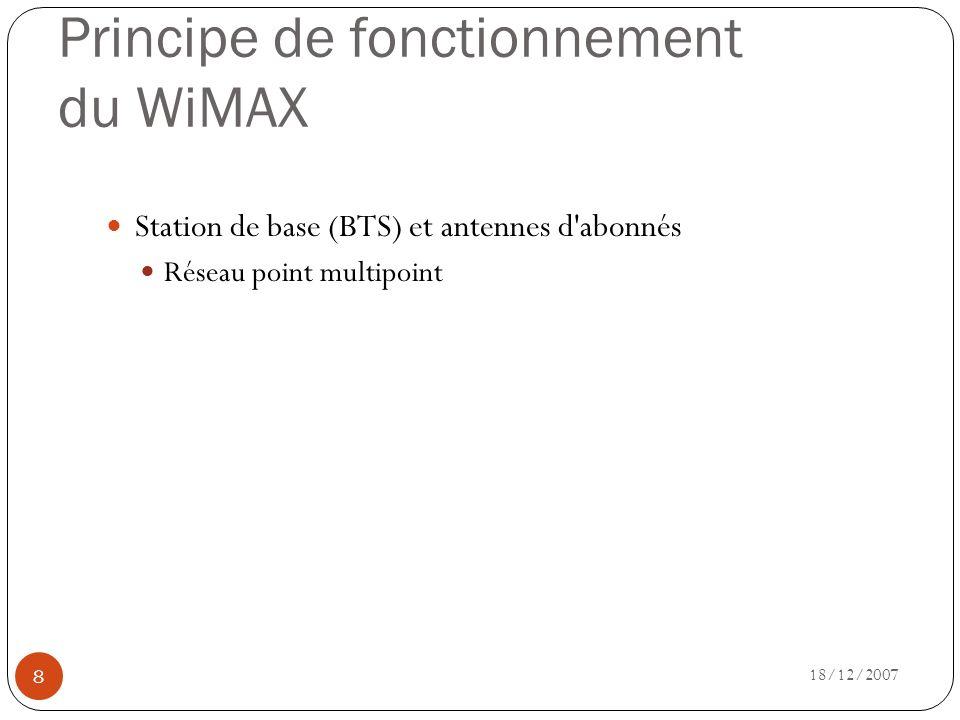 Principe de fonctionnement du WiMAX