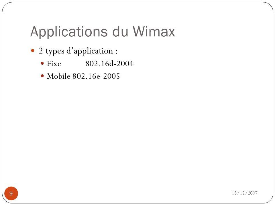 Applications du Wimax 2 types d'application : Fixe 802.16d-2004