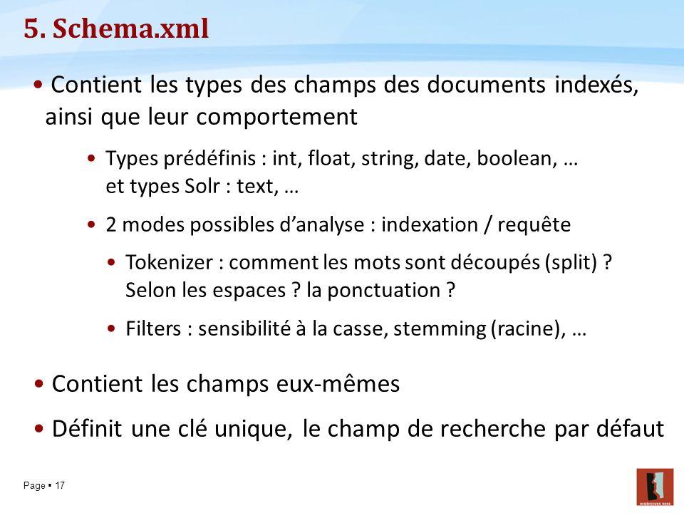 5. Schema.xml Contient les types des champs des documents indexés, ainsi que leur comportement.