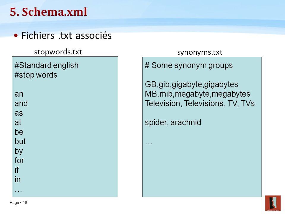 5. Schema.xml Fichiers .txt associés stopwords.txt synonyms.txt
