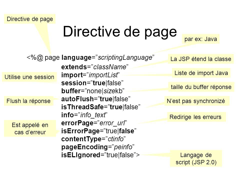 Directive de page <%@ page language= scriptingLanguage